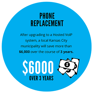 Business Phone Replacement Savings