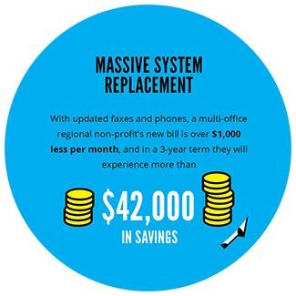 Business Phone Savings 4200